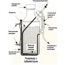 Система смазки клапанов газобаллонного оборудования