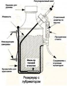 Смазка-клапанов-233x300
